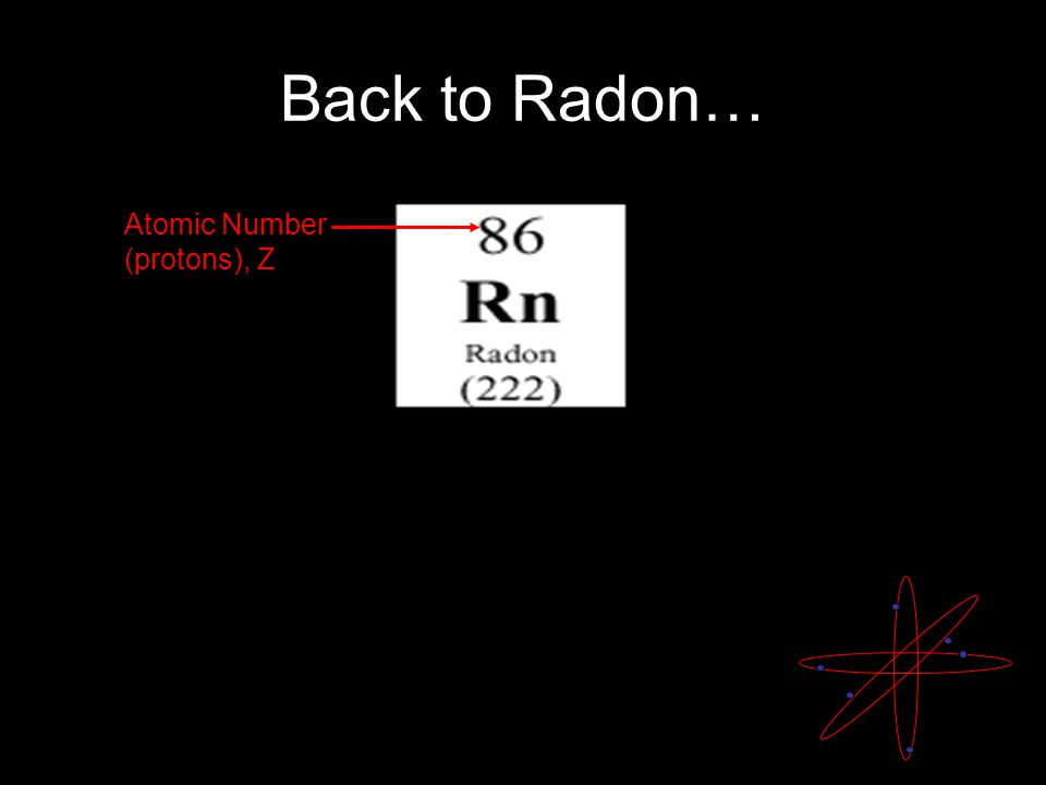 Back to Radon… Atomic Number (protons), Z