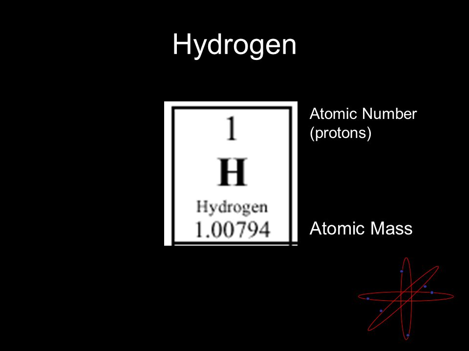 Hydrogen Atomic Number (protons) Atomic Mass