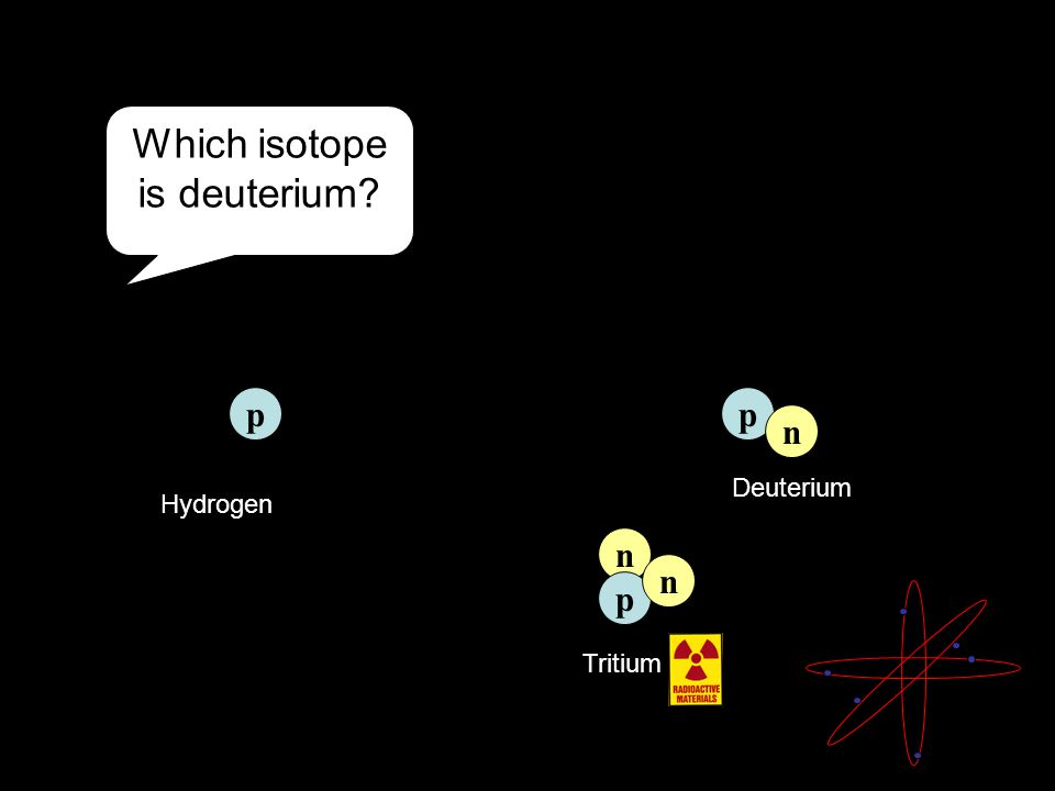 hydrogendeuterium tritium p n p p n n Which isotope is deuterium Hydrogen Deuterium Tritium