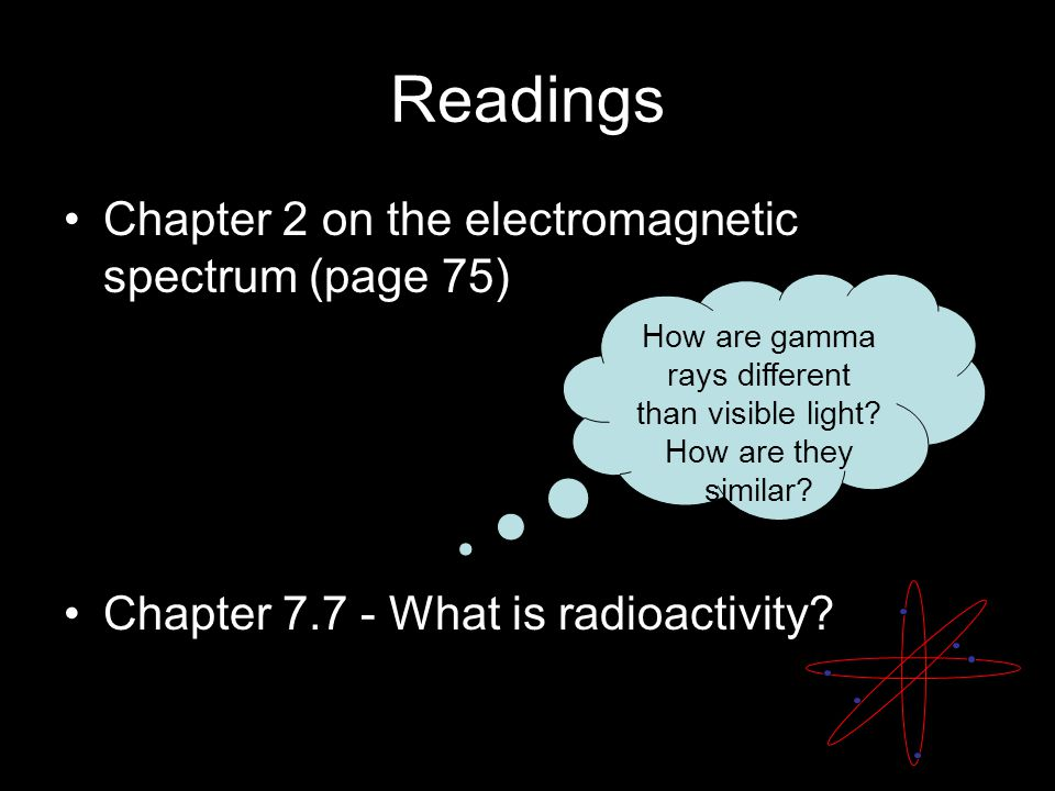 Readings Chapter 2 on the electromagnetic spectrum (page 75) Chapter What is radioactivity.