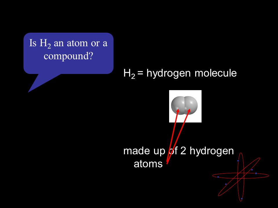 H 2 = hydrogen molecule made up of 2 hydrogen atoms Is H 2 an atom or a compound