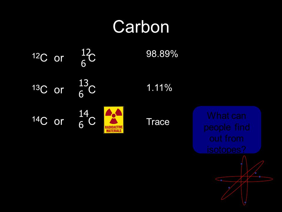 Carbon 12 C or C 13 C or C 14 C or C What can people find out from isotopes.