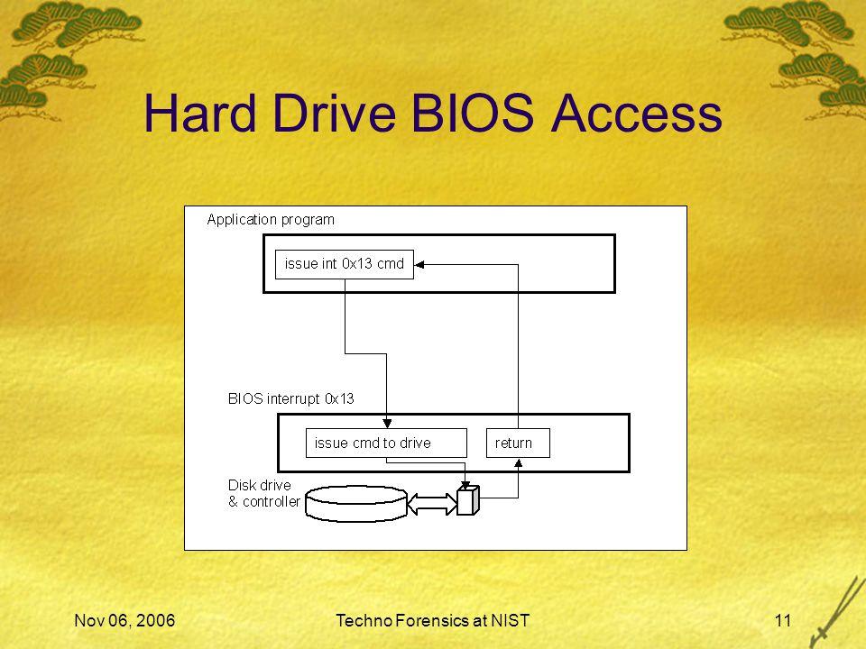 Nov 06, 2006Techno Forensics at NIST11 Hard Drive BIOS Access