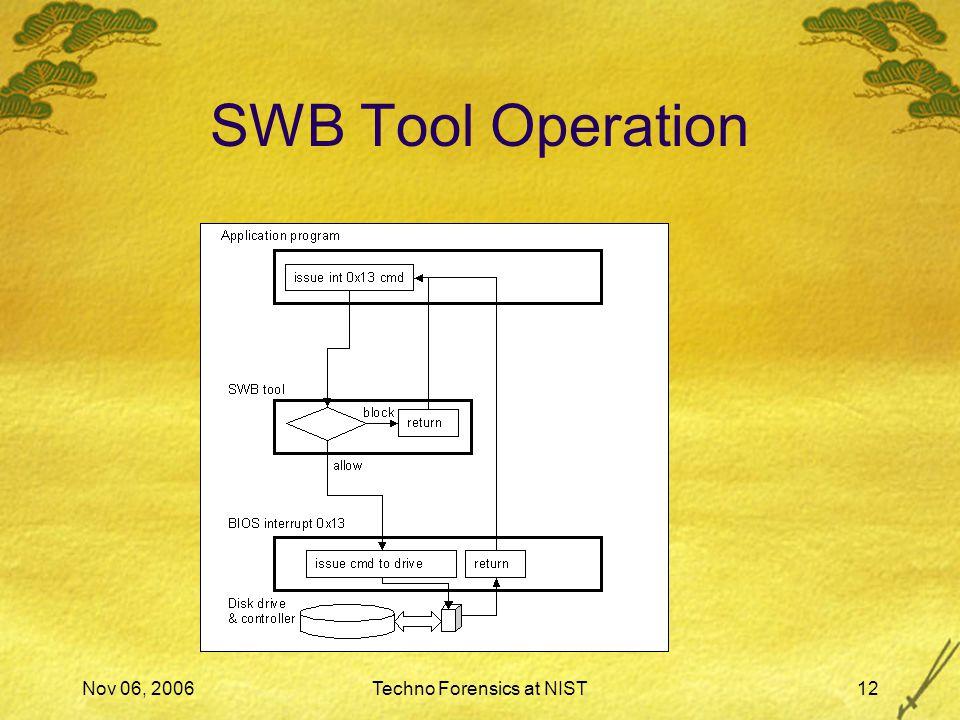 Nov 06, 2006Techno Forensics at NIST12 SWB Tool Operation