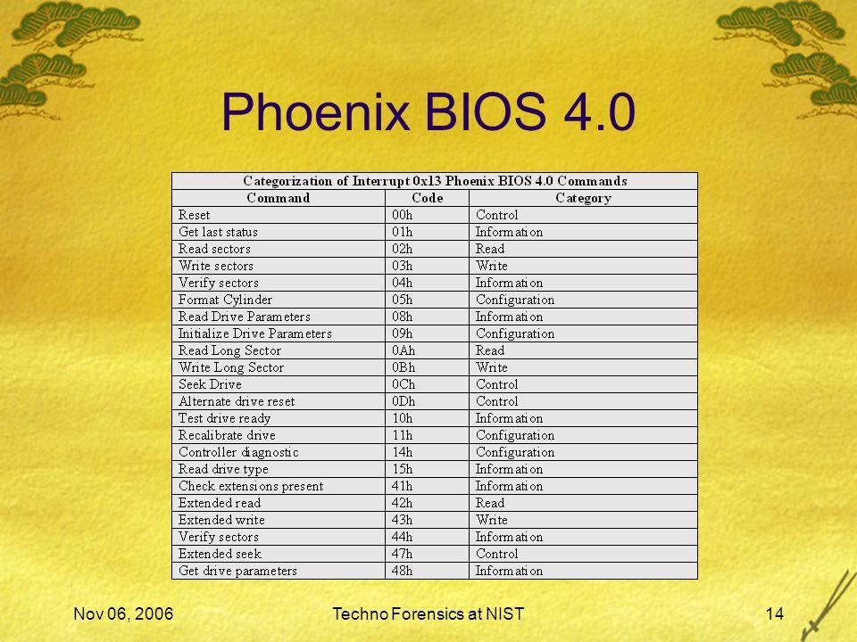 Nov 06, 2006Techno Forensics at NIST14 Phoenix BIOS 4.0