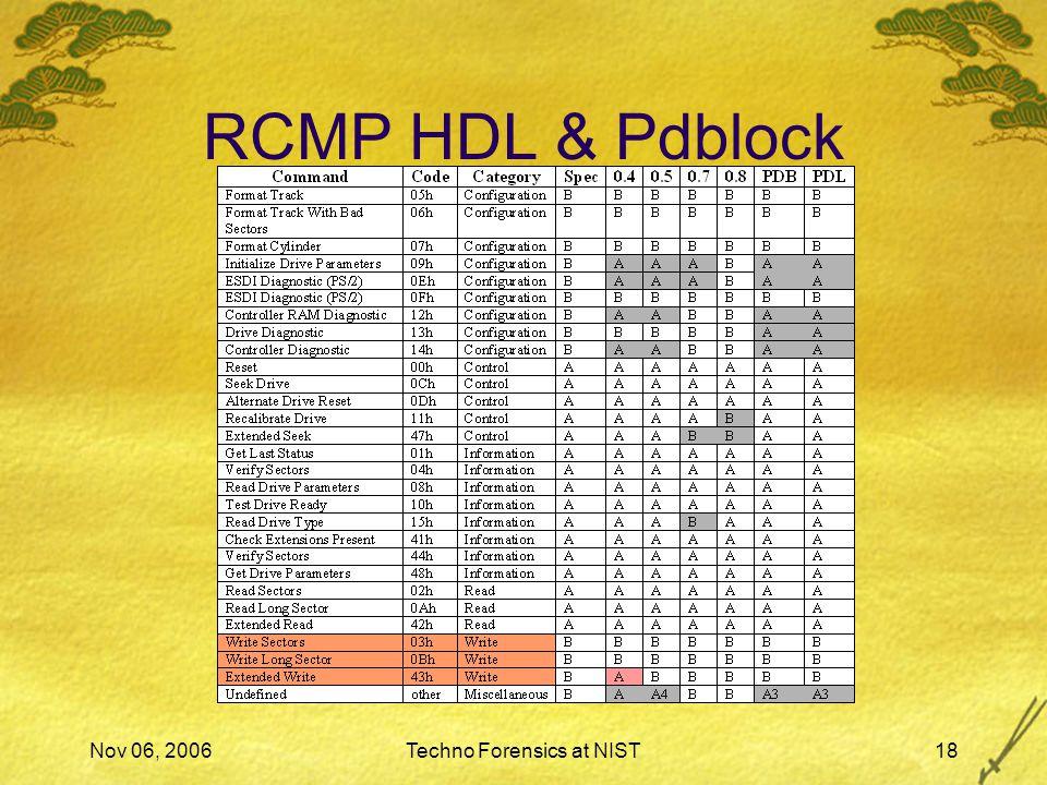 Nov 06, 2006Techno Forensics at NIST18 RCMP HDL & Pdblock