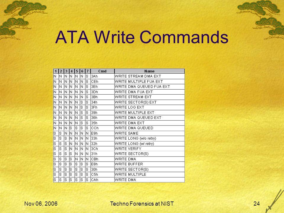Nov 06, 2006Techno Forensics at NIST24 ATA Write Commands