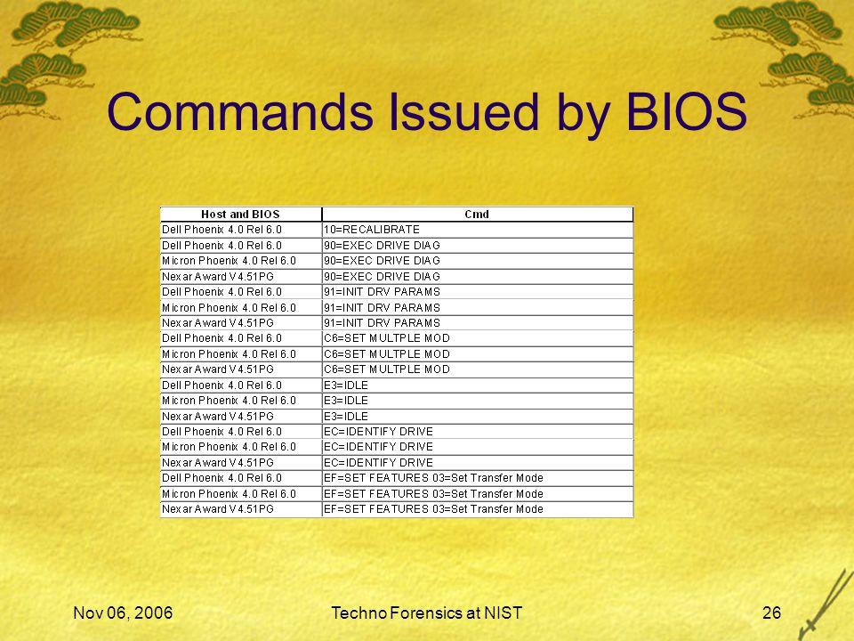 Nov 06, 2006Techno Forensics at NIST26 Commands Issued by BIOS