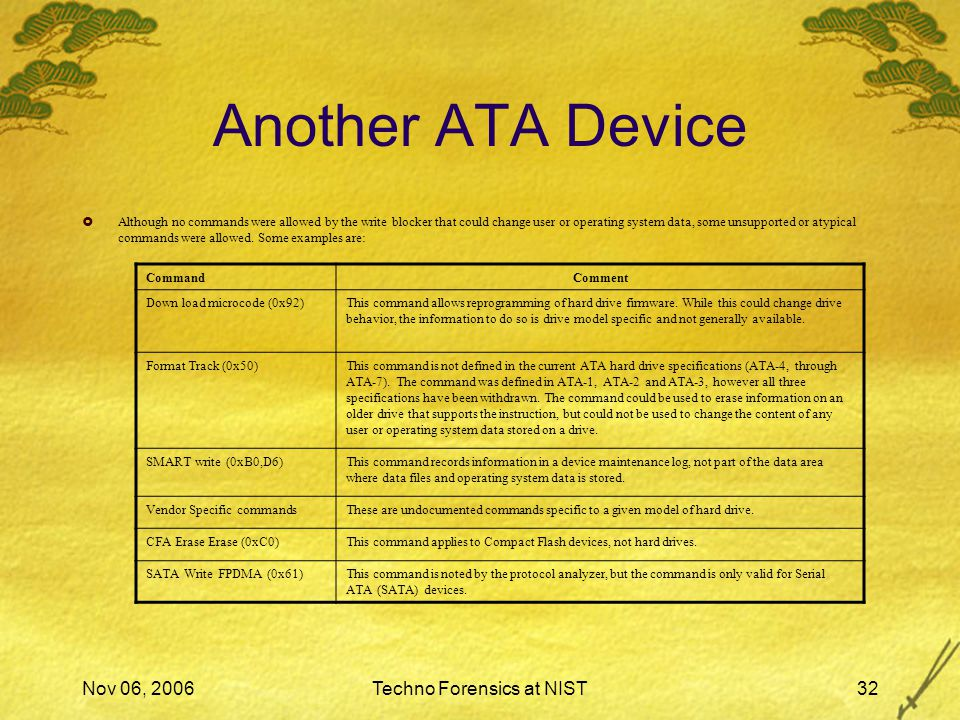 Nov 06, 2006Techno Forensics at NIST32 Another ATA Device  Although no commands were allowed by the write blocker that could change user or operating system data, some unsupported or atypical commands were allowed.