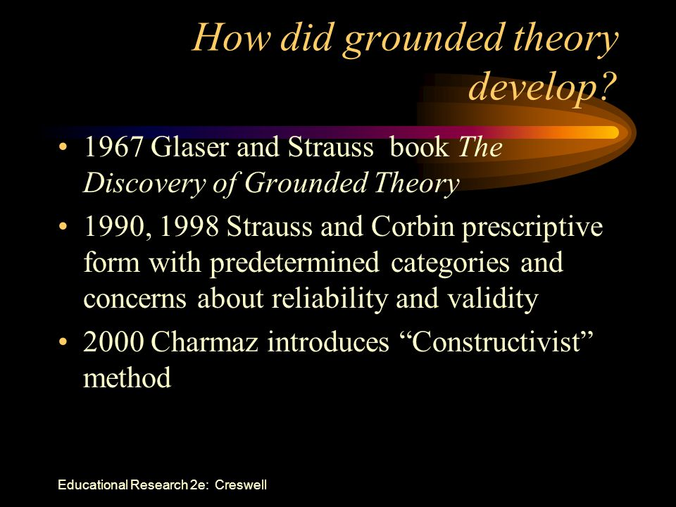 Educational Research 2e: Creswell Key characteristics of grounded theory designs A process approach Theoretical sampling Constant comparative method Series of coding and recoding data Memoranda Theory generation