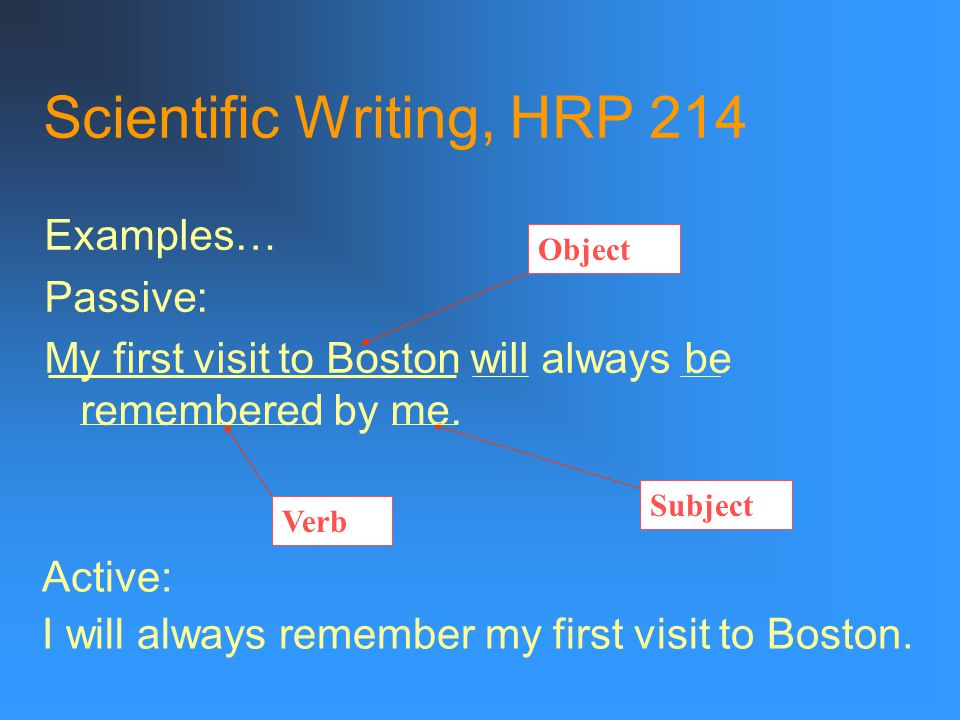Scientific Writing, HRP 214 Examples… Passive: My first visit to Boston will always be remembered by me.