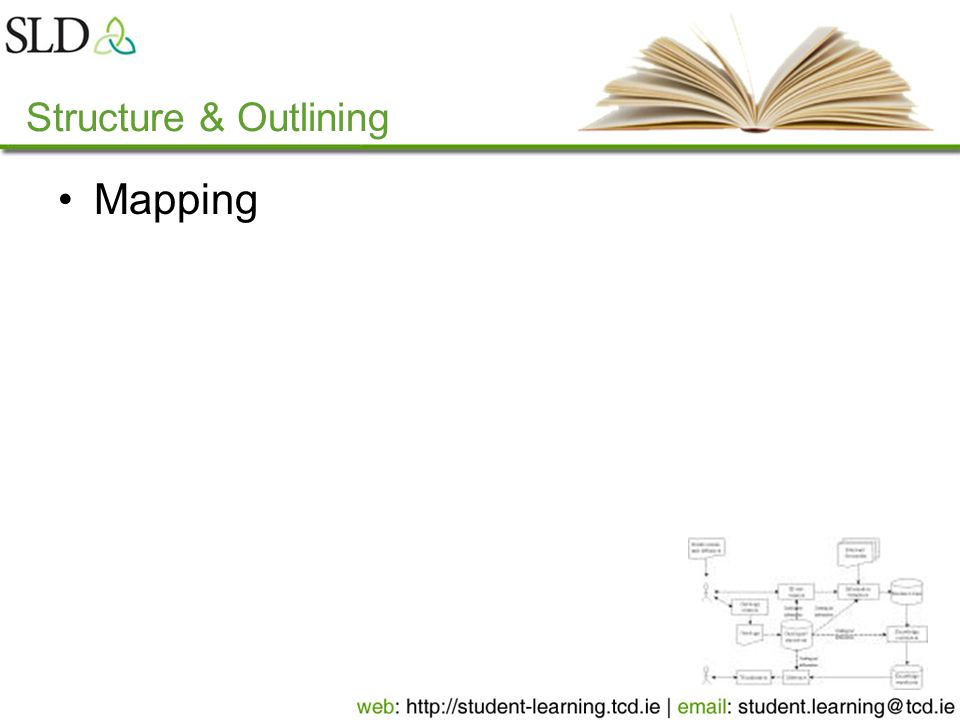 Structure & Outlining Mapping