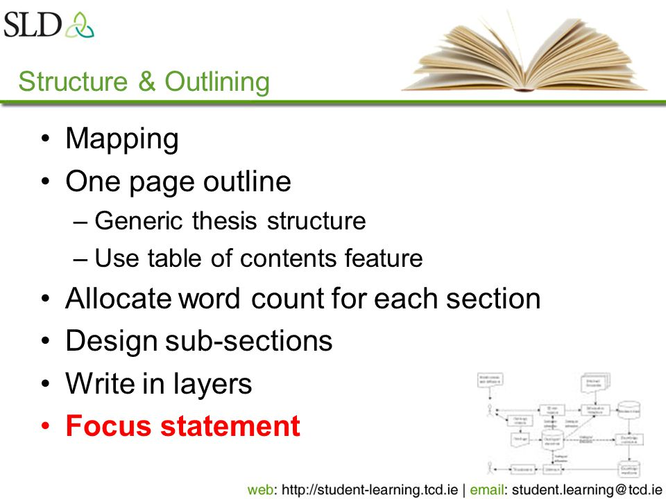 Structure & Outlining Mapping One page outline –Generic thesis structure –Use table of contents feature Allocate word count for each section Design sub-sections Write in layers Focus statement