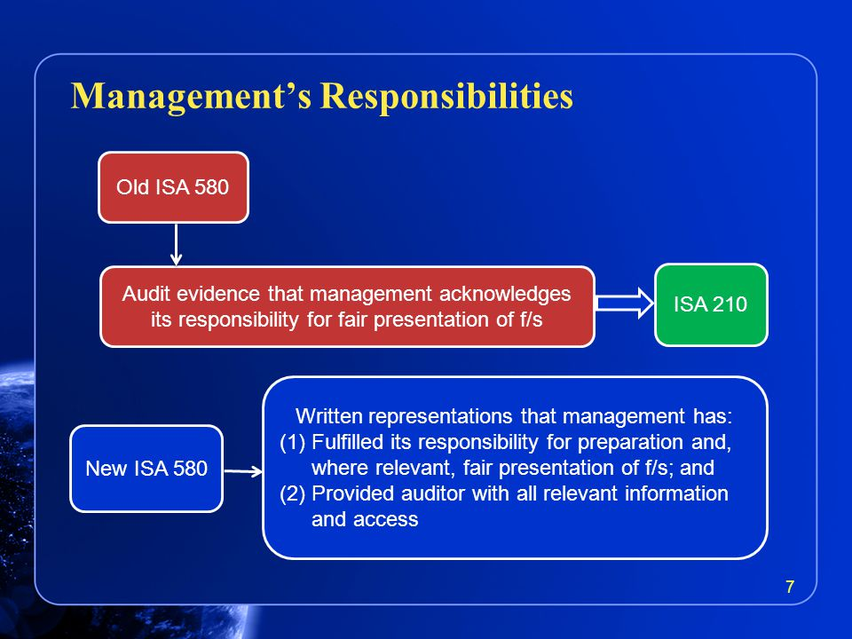 Management's Responsibilities 7 Audit evidence that management acknowledges its responsibility for fair presentation of f/s Old ISA 580 New ISA 580 Written representations that management has: (1)Fulfilled its responsibility for preparation and, where relevant, fair presentation of f/s; and (2)Provided auditor with all relevant information and access ISA 210
