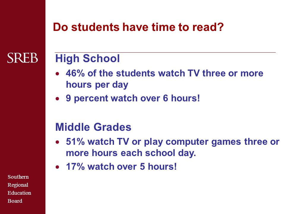 Southern Regional Education Board Do students have time to read? High School  46% of the students watch TV three or more hours per day  9 percent wa