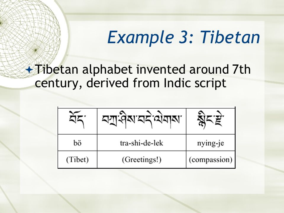 Example 3: Tibetan  Tibetan alphabet invented around 7th century, derived from Indic script