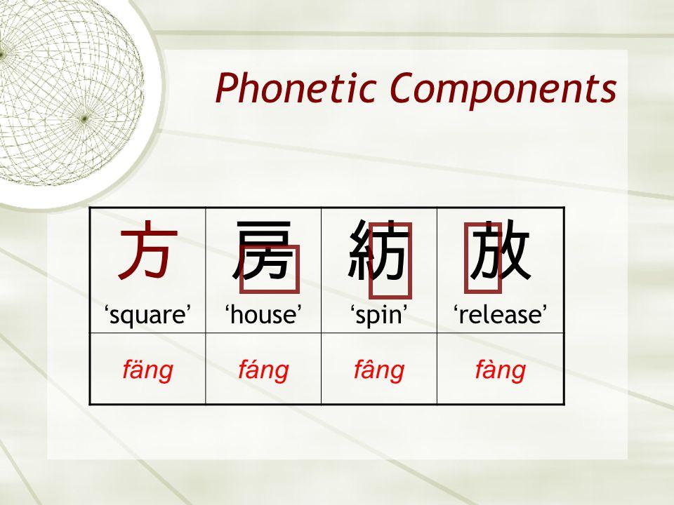 Phonetic Components 方 ' square ' 房 ' house ' 紡 ' spin ' 放 ' release ' fängfángfângfàng