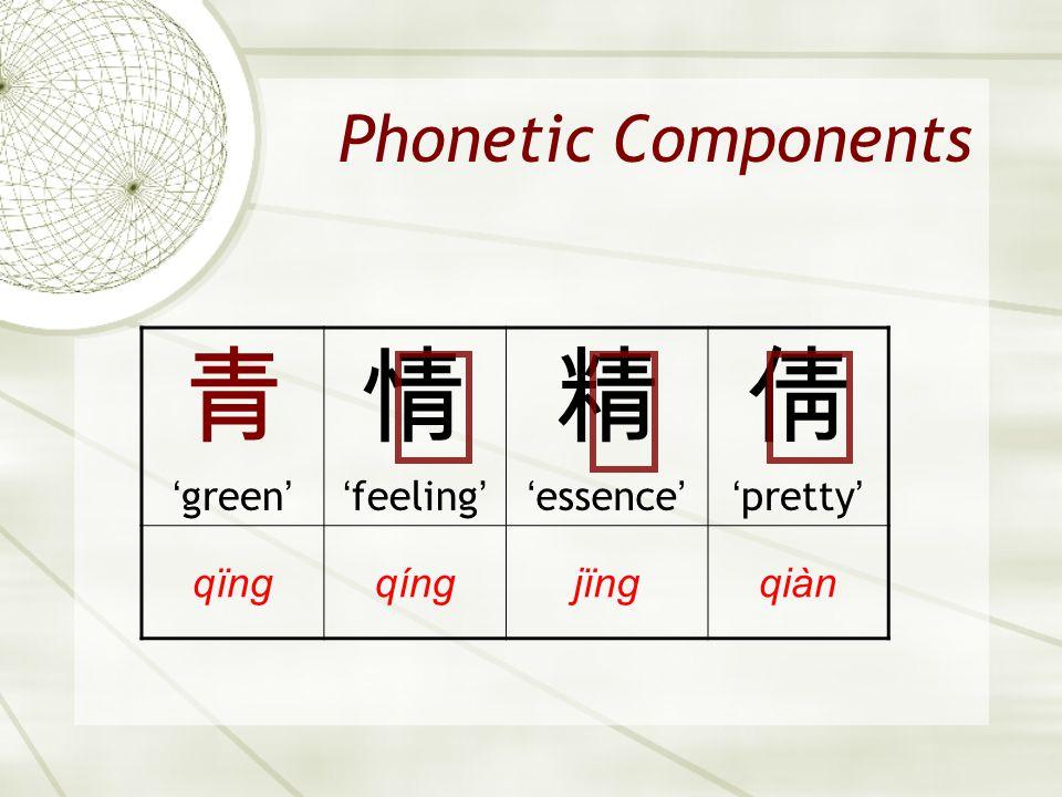 Phonetic Components 青 ' green ' 情 ' feeling ' 精 ' essence ' 倩 ' pretty ' qïngqíngjïngqiàn