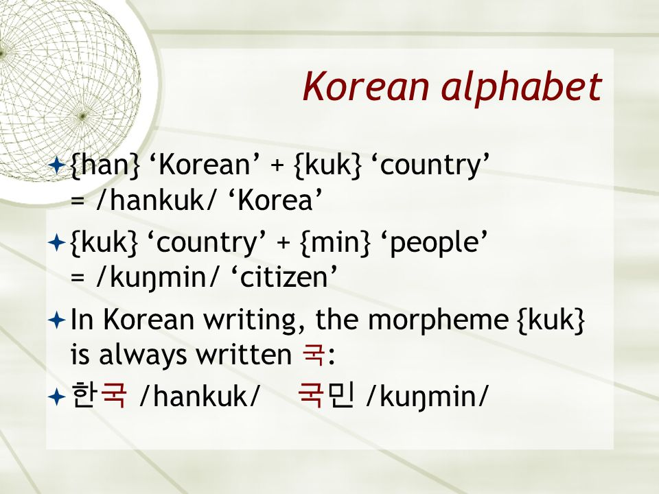 Korean alphabet  {han} 'Korean' + {kuk} 'country' = /hankuk/ 'Korea'  {kuk} 'country' + {min} 'people' = /kuŋmin/ 'citizen'  In Korean writing, the