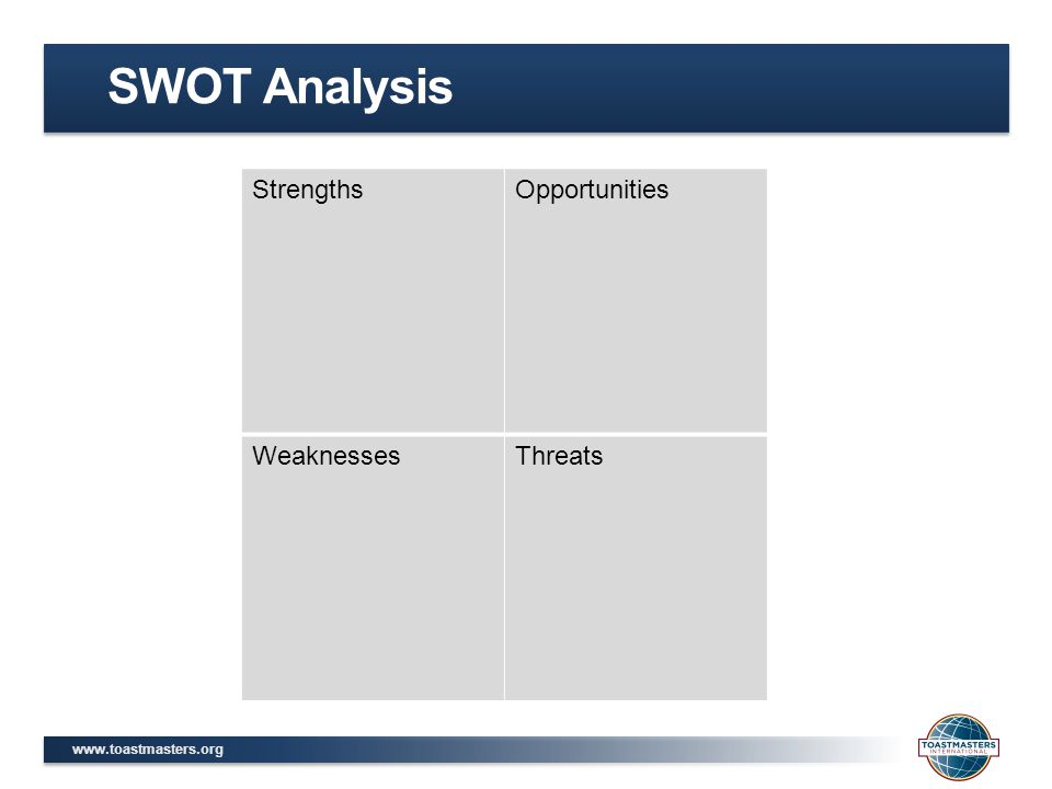 www.toastmasters.org SWOT Analysis StrengthsOpportunities WeaknessesThreats