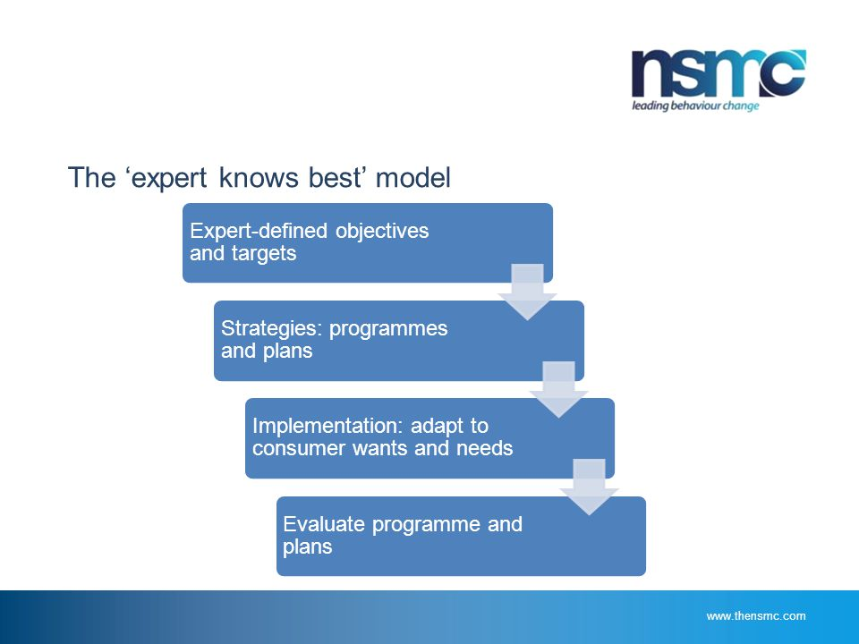 www.thensmc.com The 'expert knows best' model Expert-defined objectives and targets Strategies: programmes and plans Implementation: adapt to consumer