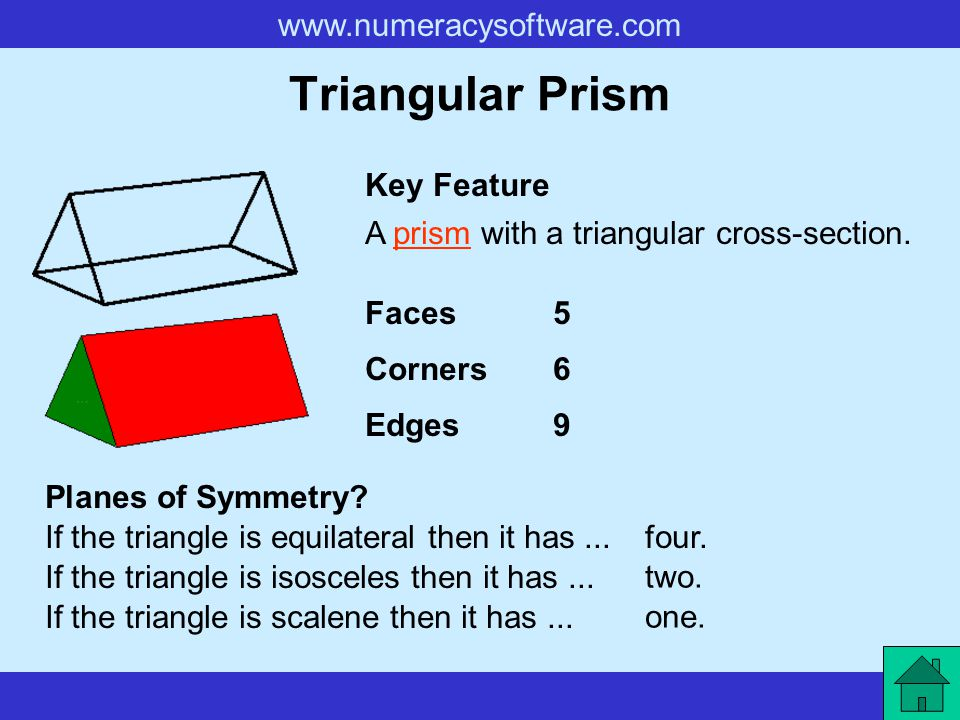 www.numeracysoftware.com Triangular Prism A prism with a triangular cross-section.prism Key Feature Planes of Symmetry? If the triangle is equilateral
