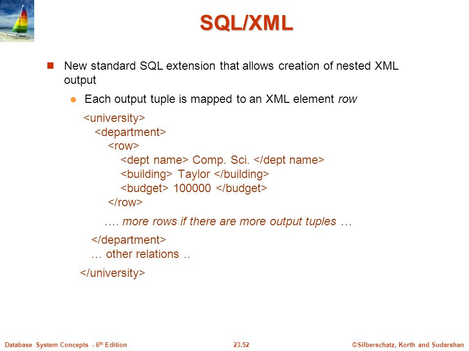 ©Silberschatz, Korth and Sudarshan23.52Database System Concepts - 6 th Edition SQL/XML New standard SQL extension that allows creation of nested XML o