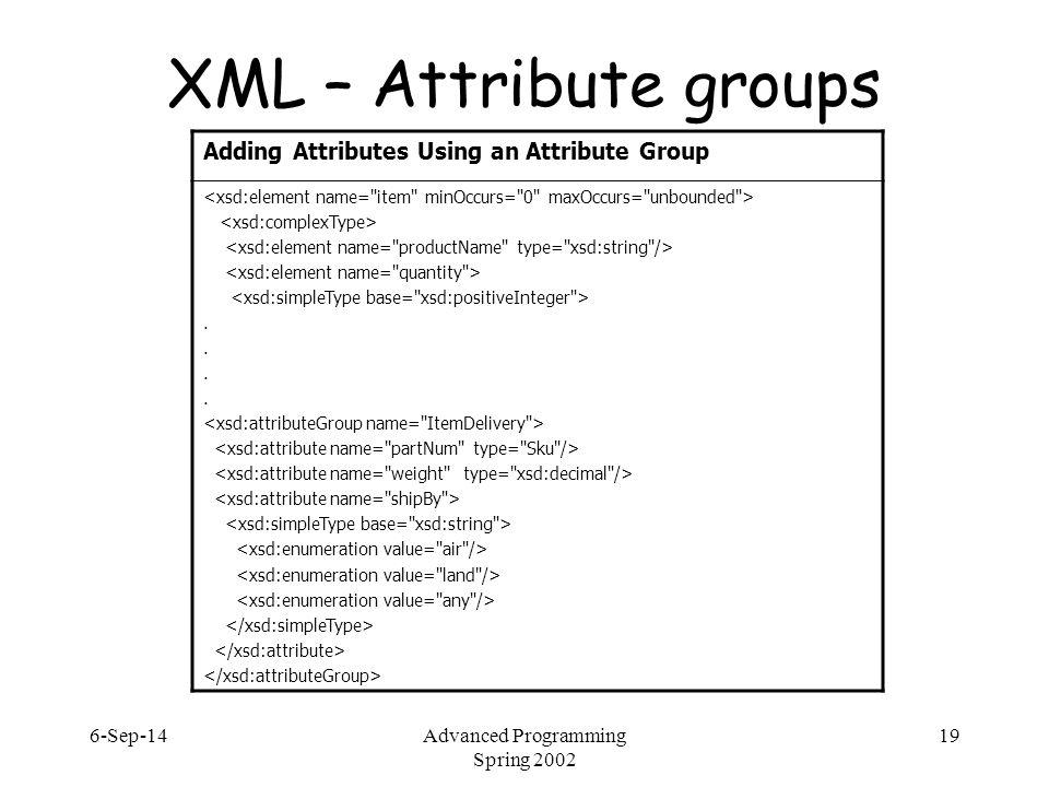 6-Sep-14Advanced Programming Spring 2002 19 XML – Attribute groups Adding Attributes Using an Attribute Group.