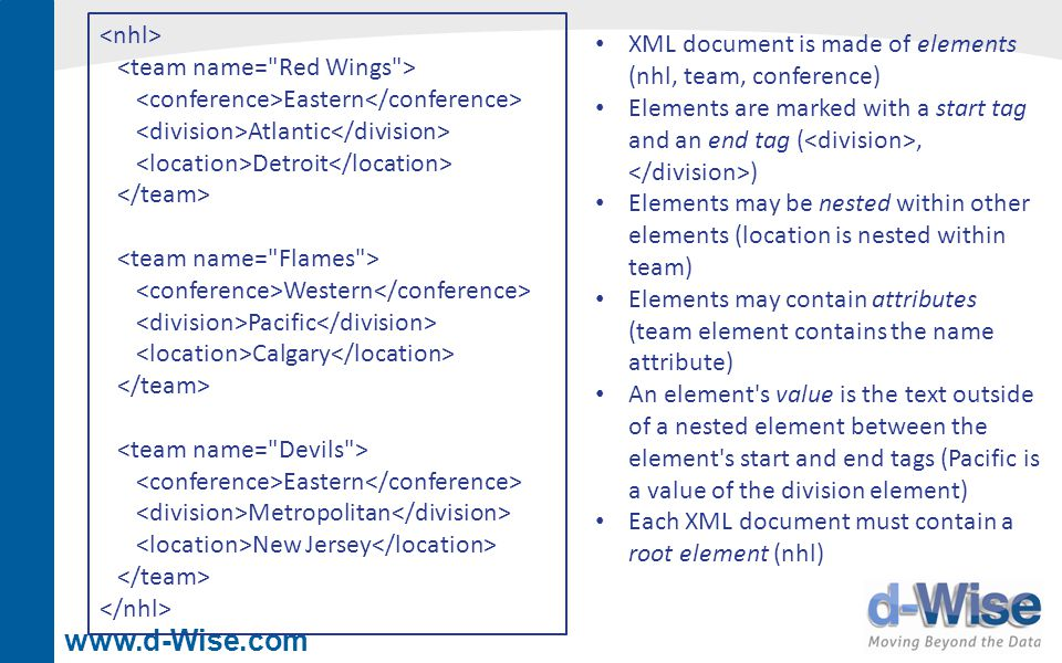 www.d-Wise.com Eastern Atlantic Detroit Western Pacific Calgary Eastern Metropolitan New Jersey XML document is made of elements (nhl, team, conference) Elements are marked with a start tag and an end tag (, ) Elements may be nested within other elements (location is nested within team) Elements may contain attributes (team element contains the name attribute) An element s value is the text outside of a nested element between the element s start and end tags (Pacific is a value of the division element) Each XML document must contain a root element (nhl)