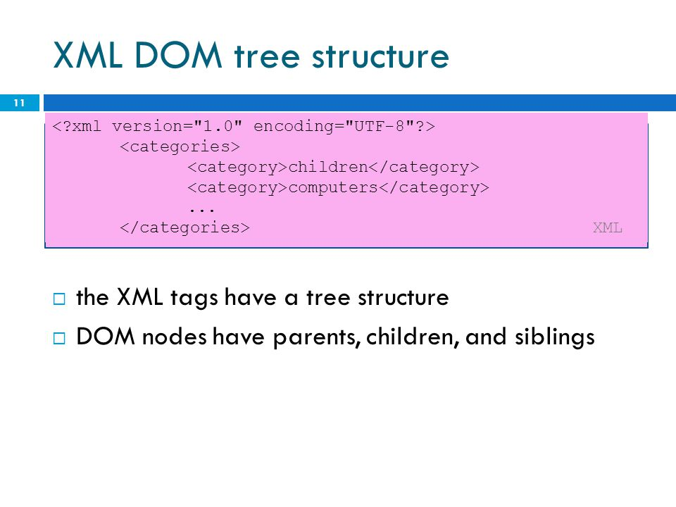 XML DOM tree structure  the XML tags have a tree structure  DOM nodes have parents, children, and siblings 11 children computers... XML