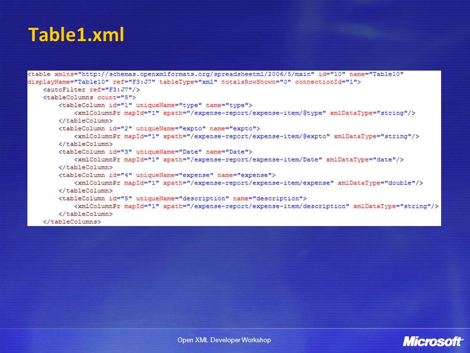 Open XML Developer Workshop Table1.xml