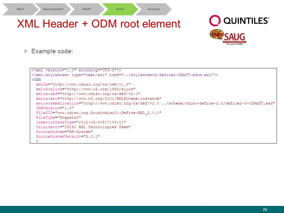 28 XML Header + ODM root element >Example code: Why Requirements What How Summary