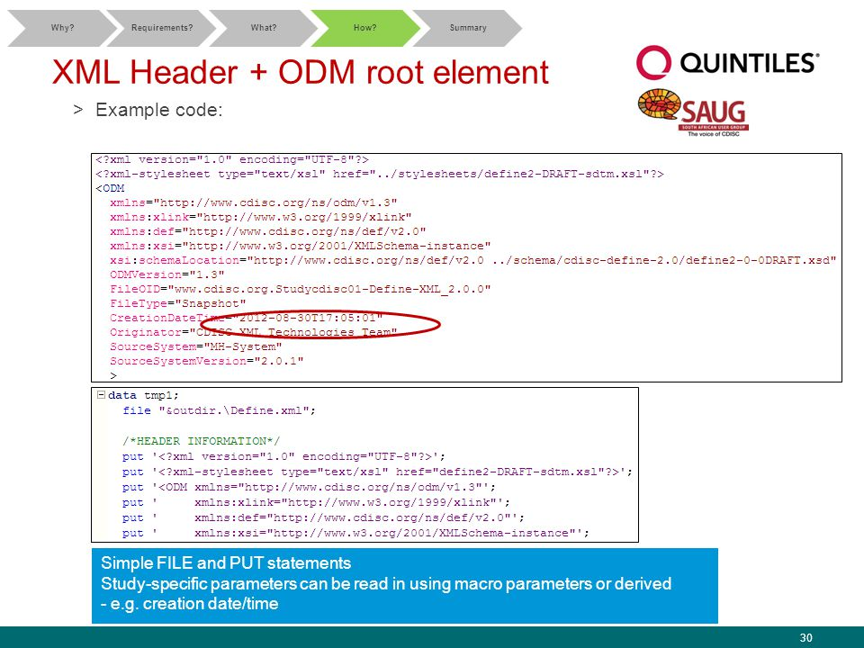 30 XML Header + ODM root element >Example code: Why Requirements What How Summary Simple FILE and PUT statements Study-specific parameters can be read in using macro parameters or derived - e.g.