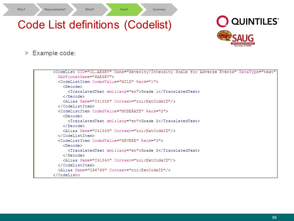 59 Code List definitions (Codelist) >Example code: Why Requirements What How Summary