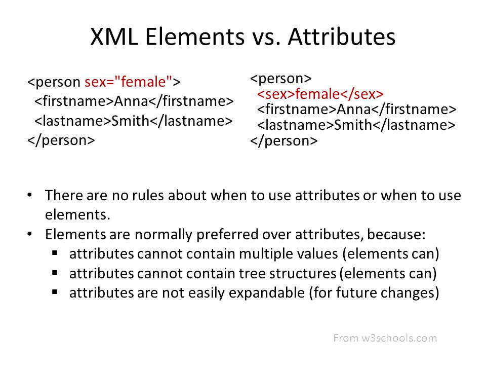 XML Elements vs.