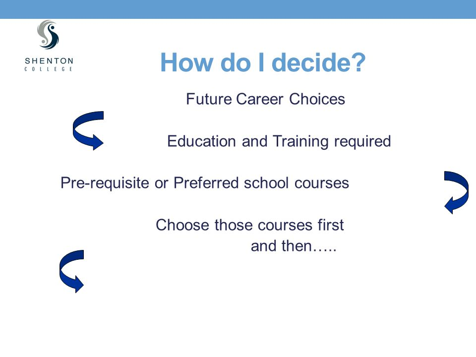 How do I decide? Future Career Choices Education and Training required Pre-requisite or Preferred school courses Choose those courses first and then….