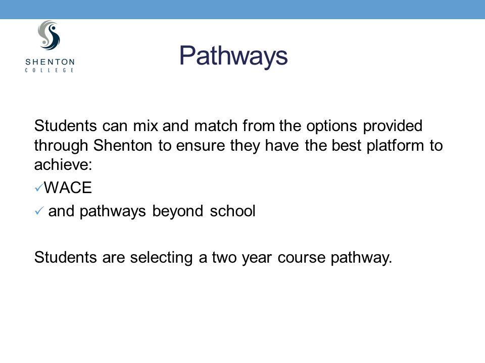 Senior Secondary Category List of Endorsed Programs