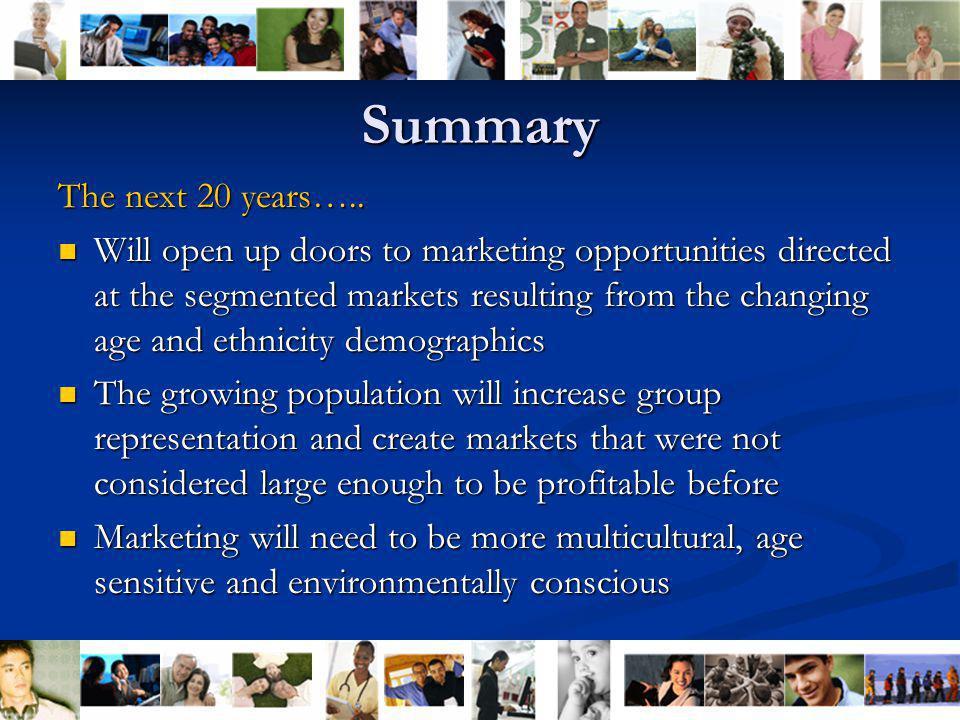 Summary The next 20 years…..
