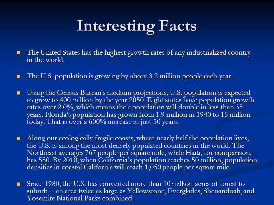 Interesting Facts The United States has the highest growth rates of any industrialized country in the world.