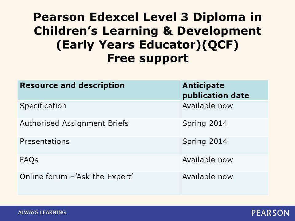Pearson Edexcel Level 3 Diploma in Children's Learning & Development (Early Years Educator)(QCF)  Apprenticeship  Assessment Principles  Funding 