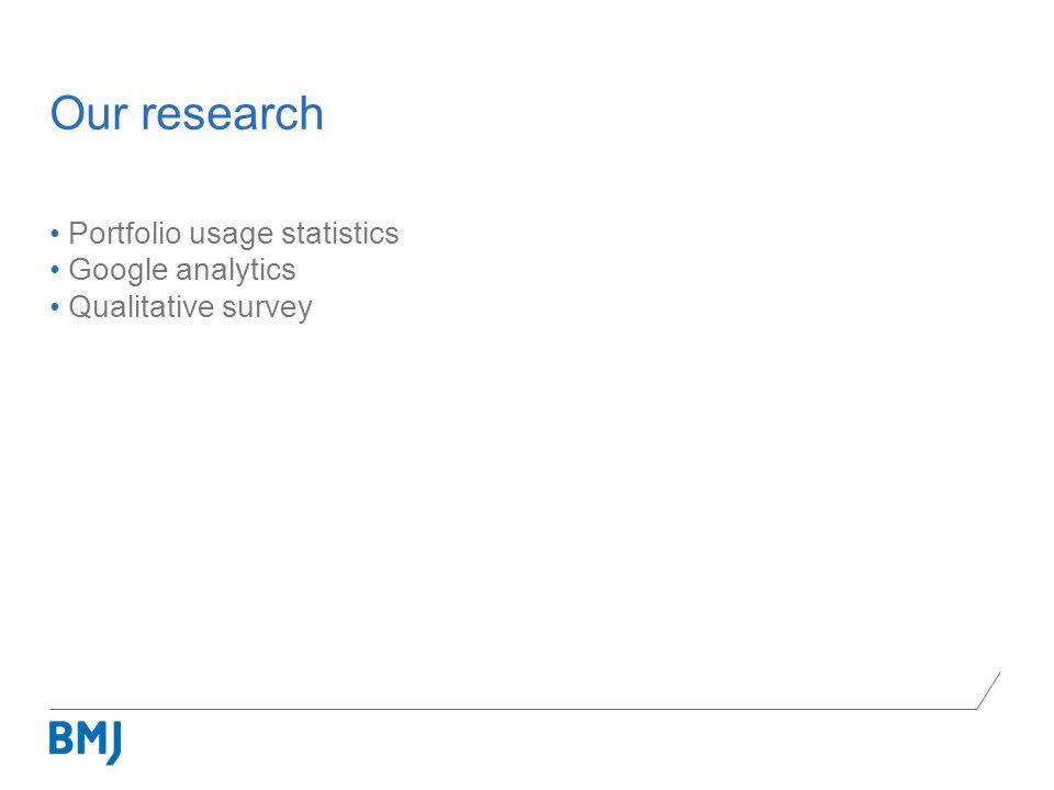 Portfolio usage statistics Google analytics Qualitative survey Our research