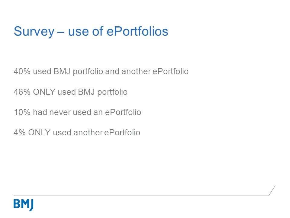 40% used BMJ portfolio and another ePortfolio 46% ONLY used BMJ portfolio 10% had never used an ePortfolio 4% ONLY used another ePortfolio Survey – use of ePortfolios