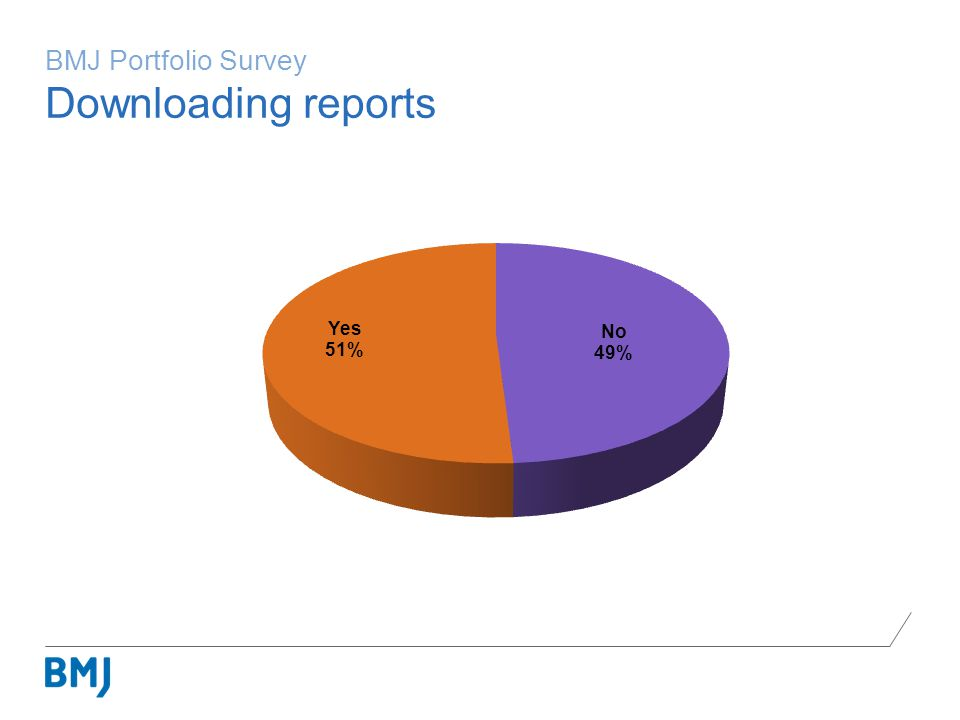 BMJ Portfolio Survey Downloading reports
