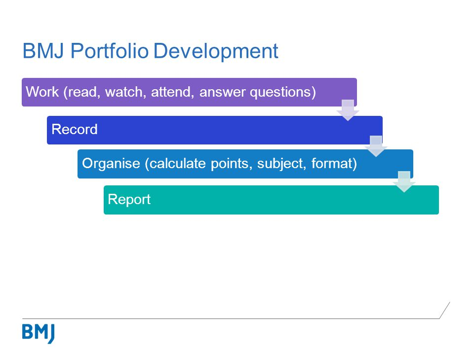 BMJ Portfolio Development Work (read, watch, attend, answer questions)RecordOrganise (calculate points, subject, format)Report