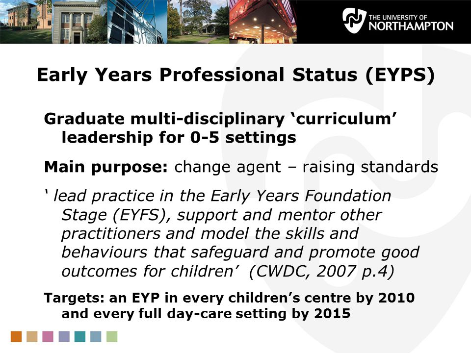 Early Years Professional Status (EYPS) Graduate multi-disciplinary 'curriculum' leadership for 0-5 settings Main purpose: change agent – raising stand