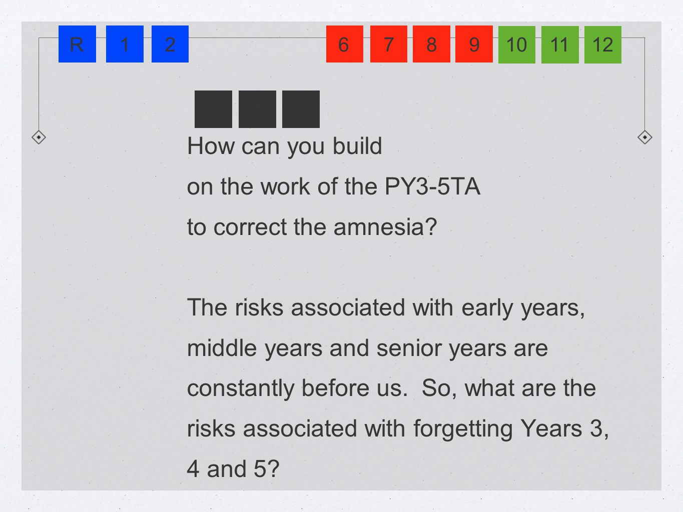 How can you build on the work of the PY3-5TA to correct the amnesia.