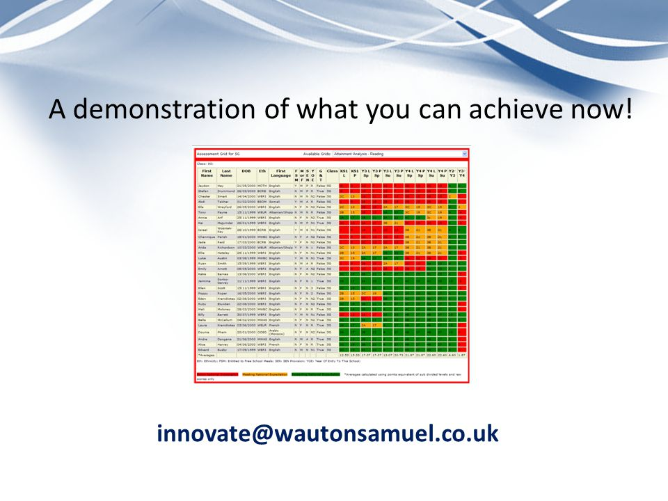 A demonstration of what you can achieve now! innovate@wautonsamuel.co.uk