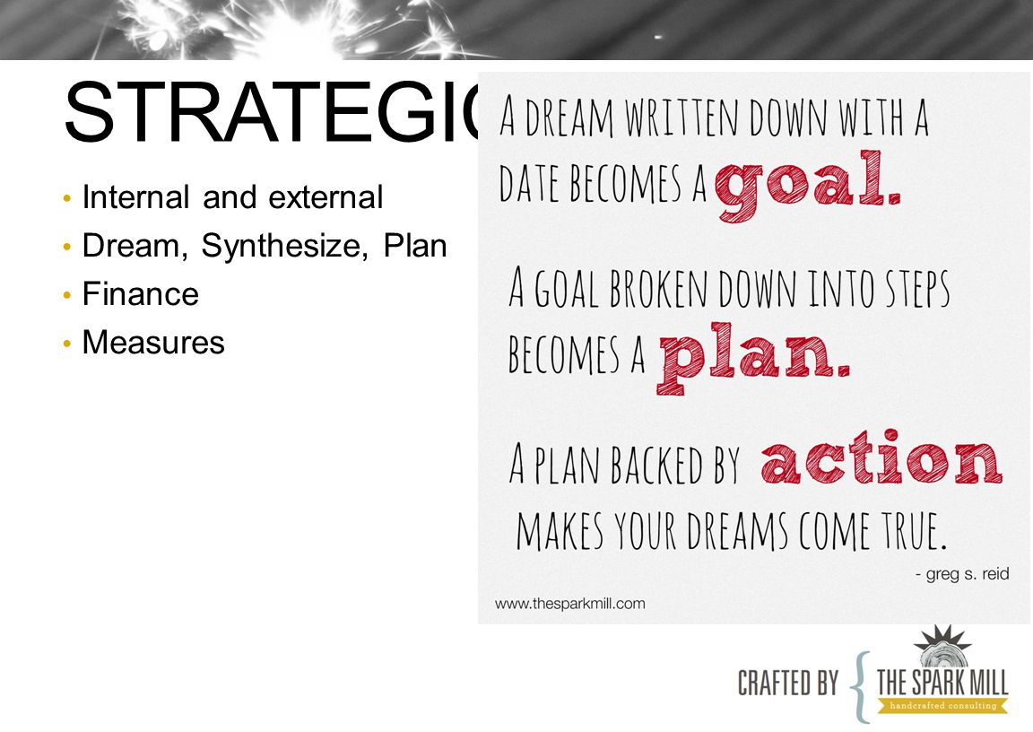 STRATEGIC PLAN DOs Internal and external Dream, Synthesize, Plan Finance Measures