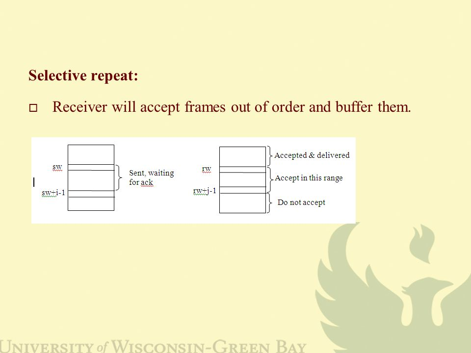 Selective repeat:  Receiver will accept frames out of order and buffer them.