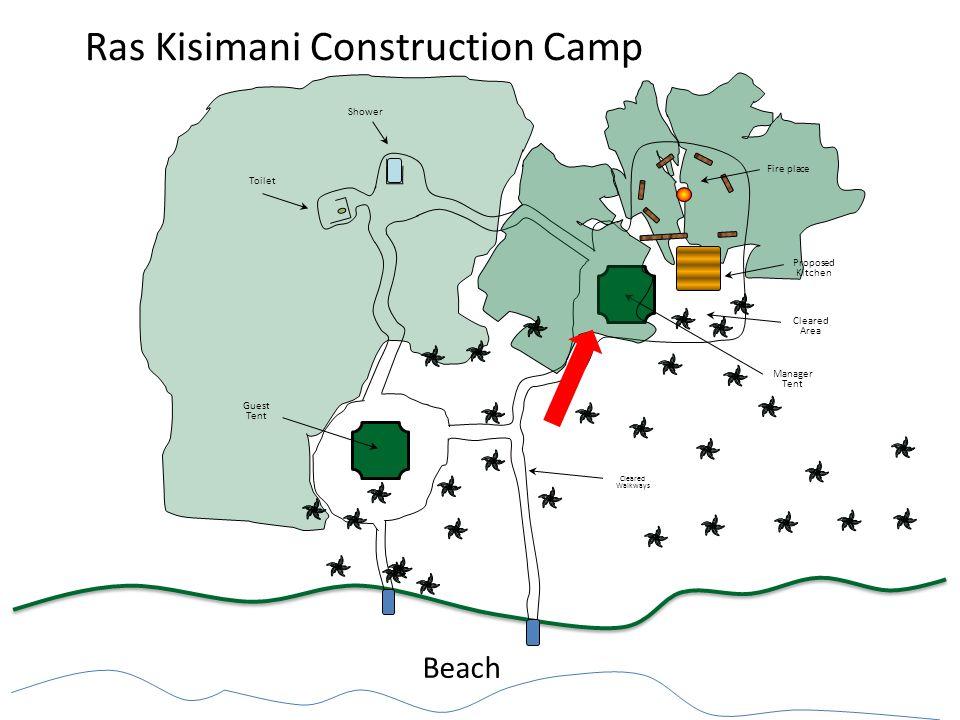 Ras Kisimani Construction Camp